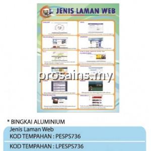 Pesps736 Jenis Laman Web